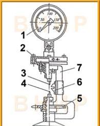 1.12 Индикатор прочности камня механический КП-601/1