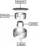 1.10 Истиратель чашечный ИВ-1